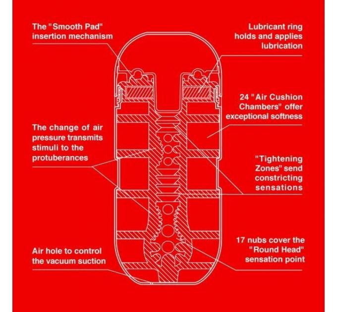 Мастурбатор Tenga Air Cushion Cup (24 воздушные камеры внутри)